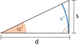 Angular Size - ShotStat