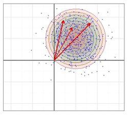 Measuring Precision - ShotStat